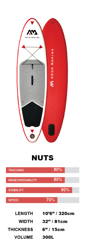 "Aqua Marina NUTS Rental Board 10'6"" Inflatable SUP"