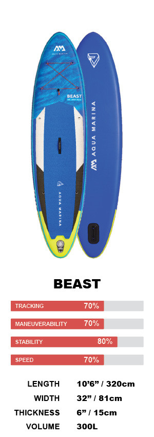 "Aqua Marina Beast 10'6"" Inflatable Stand Up Paddleboard Package"