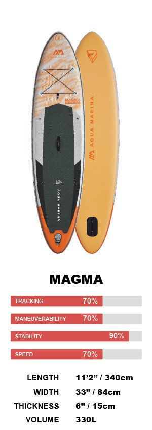 "Aqua Marina Magma 11'2"" Inflatable Stand Up Paddleboard Package"